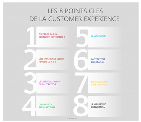 8 points clé customer experience