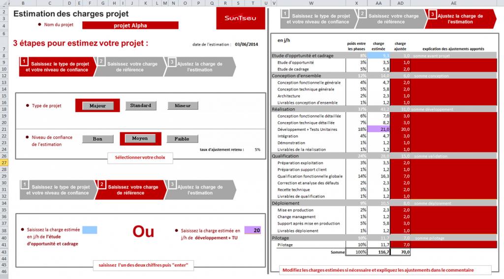Estimation des charges projet : exemple
