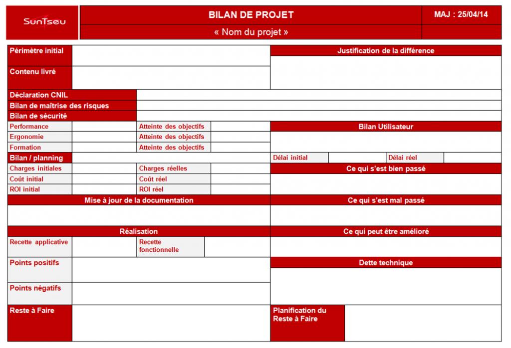 Méthodologie, le bilan projet