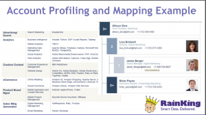 marketo marketing nation account profiling