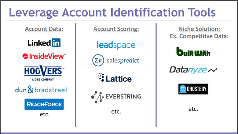 marketo marketing nation account tools