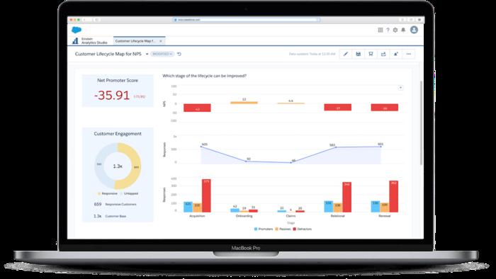 outils de gestion des feedback clients en temps réel